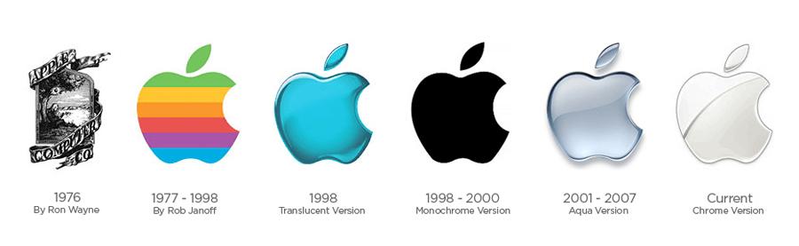 apple evoluzione logo